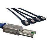 0.75m Good Connections SAS 3Gb/s Anschlusskabel SFF-8088 Stecker auf 4xSATA Stecker (Crossover) Schwarz