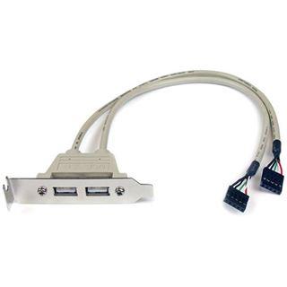 Startech 2 Port USB Slot Plate Adapter